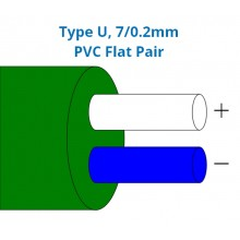 Thermocouple Cable / Wire Type U PVC Insulated Flat Pair (BS)
